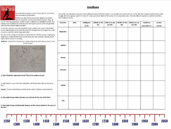 Blackadder Goes Forth - Goodbyeee - Worksheet to support the BBC TV programme