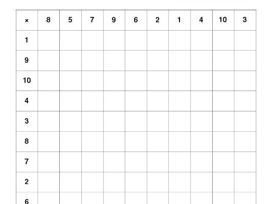 Times Tables Resource Suitable for KS2 Maths Multiplication Worksheets