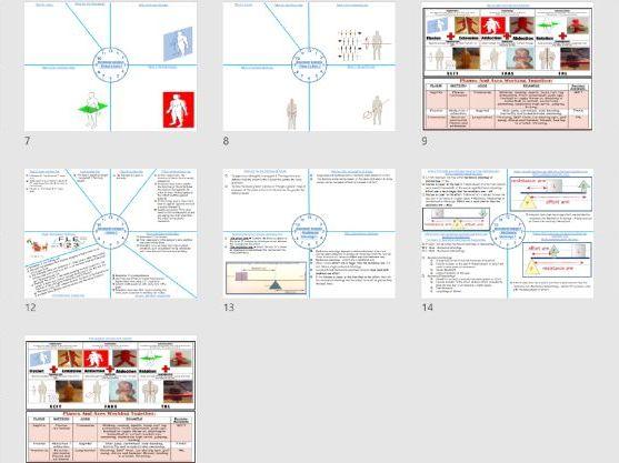 AQA 9-1 GCSE PE - Movement Analysis Revision Clock