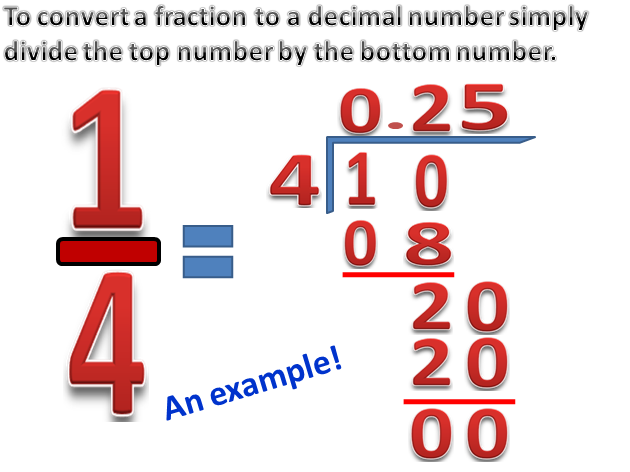 Fractions Converted to Decimals