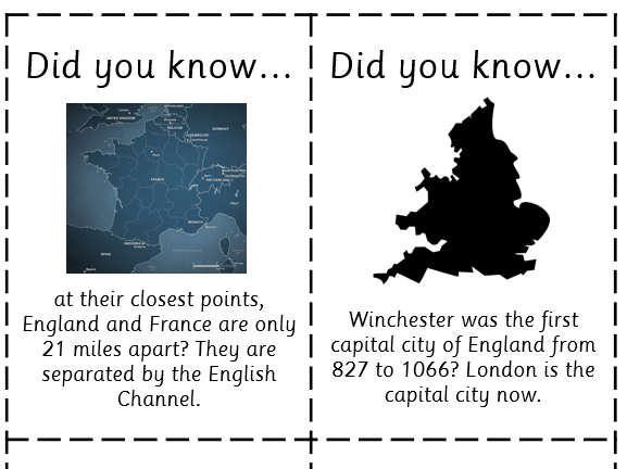 Fun Fact Cards: England