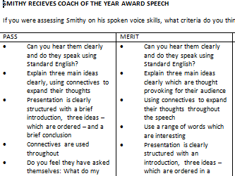 AQA New Spec Spoken Language - Success Criteria - Smithy Speech