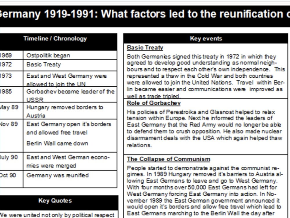 Eduqas GCSE History Germany 1919-1991 bundle