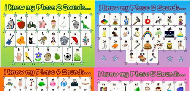 A4 Phonics Poster Pack