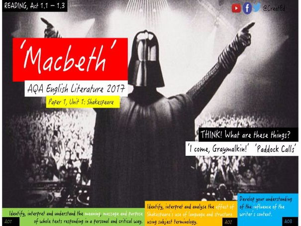 higher english essays on macbeth Check out our top free essays on macbeth ambition higher english to help you write your own essay.