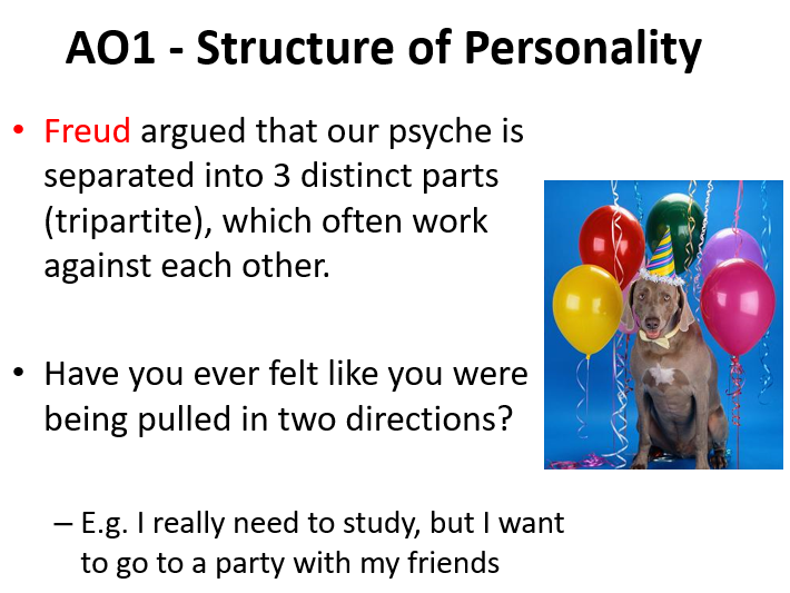 AQA Psychology A Level Approaches: Psychodynamic Approach