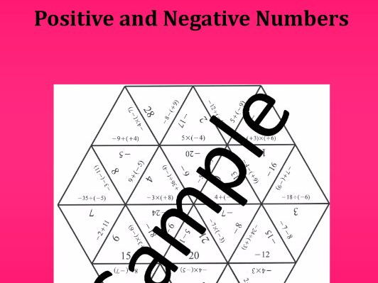 Adding, Subtracting, Multiplying and Dividing Positive and Negative Numbers – Math Puzzle
