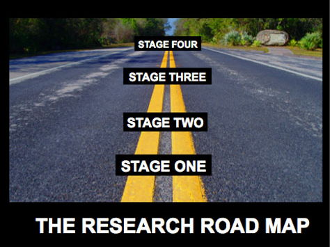 How to research with The Research Road Map