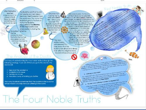 Buddhism: Four Noble Truths Learning Mat / Revision Sheet