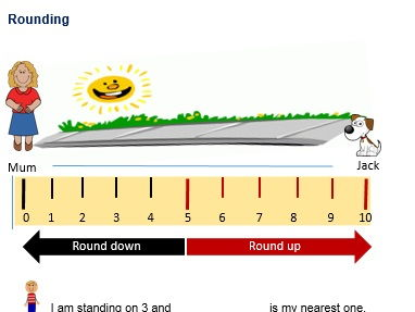 Maths_Rounding_up to 10_activity sheet
