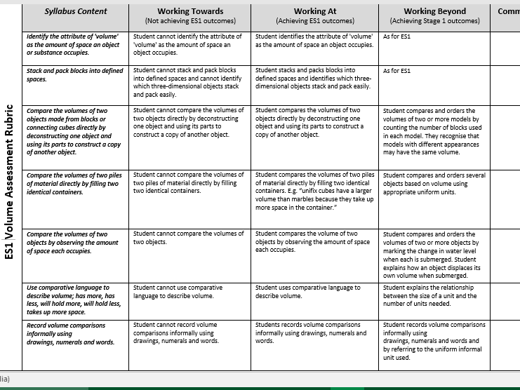 assessment for learning early years