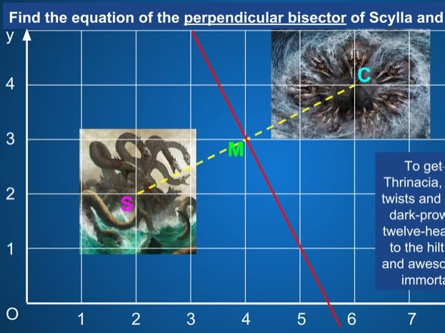 The perpendicular bisector of Scylla and Charybdis...