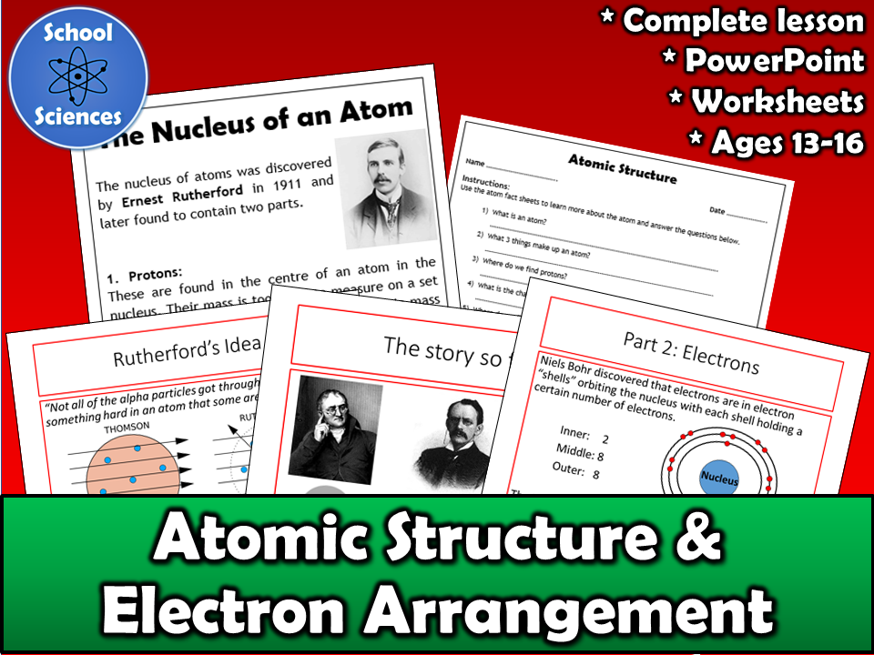 History of the Atom, Atomic Structure and Electron Arrangement