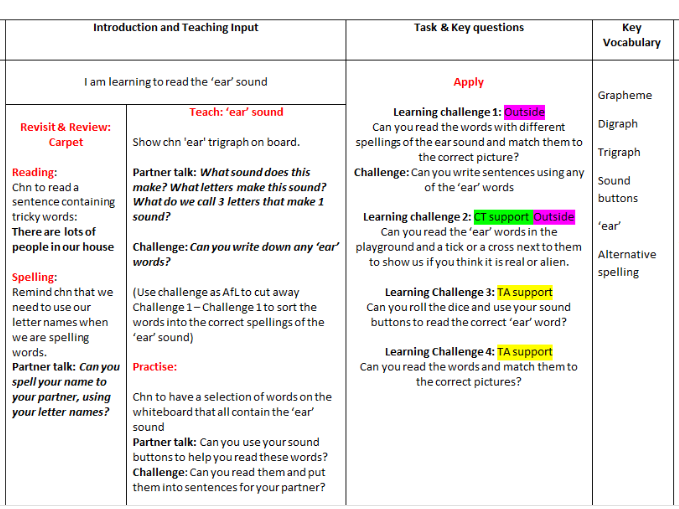 12 Differentiated Worksheets - The Silent 'k' and 'g' in 'gn' and ...