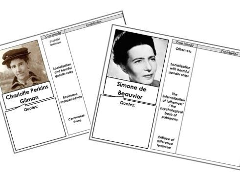 Edexcel A-Level Politics: Feminism Key Thinker Cards