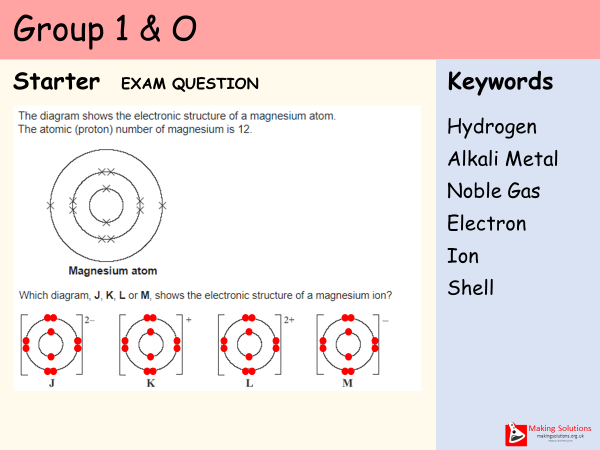 AQA Chapter 1 - Lesson 11 - Group 1 & 0