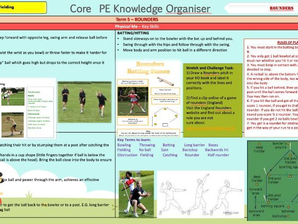 Rounders and Softball Knowledge Organisers - Me in PE - Striking and Fielding
