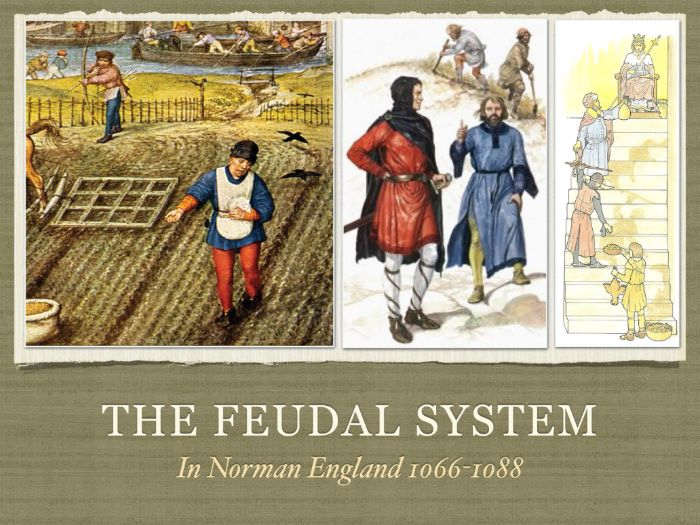 gcse history the feudal system in norman england 1066