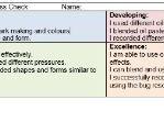 Assessment Progress Checks for Art and Design - Adaptable