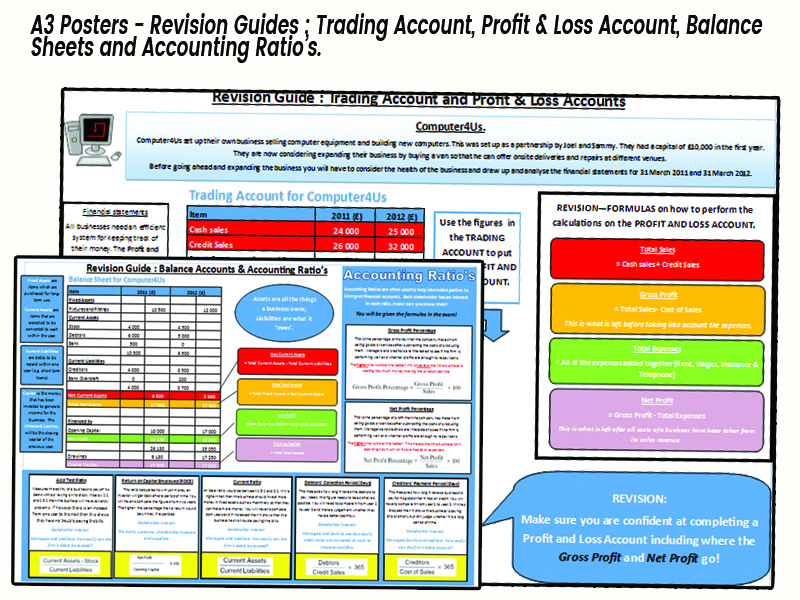 Revision Guide A3 Posters - Profit & Loss Accounts, Balance Sheets and Accounting Ratios
