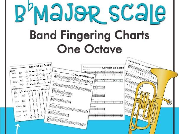 Concert Bb Scale Podium Cheat Sheet & Student Fingering Charts