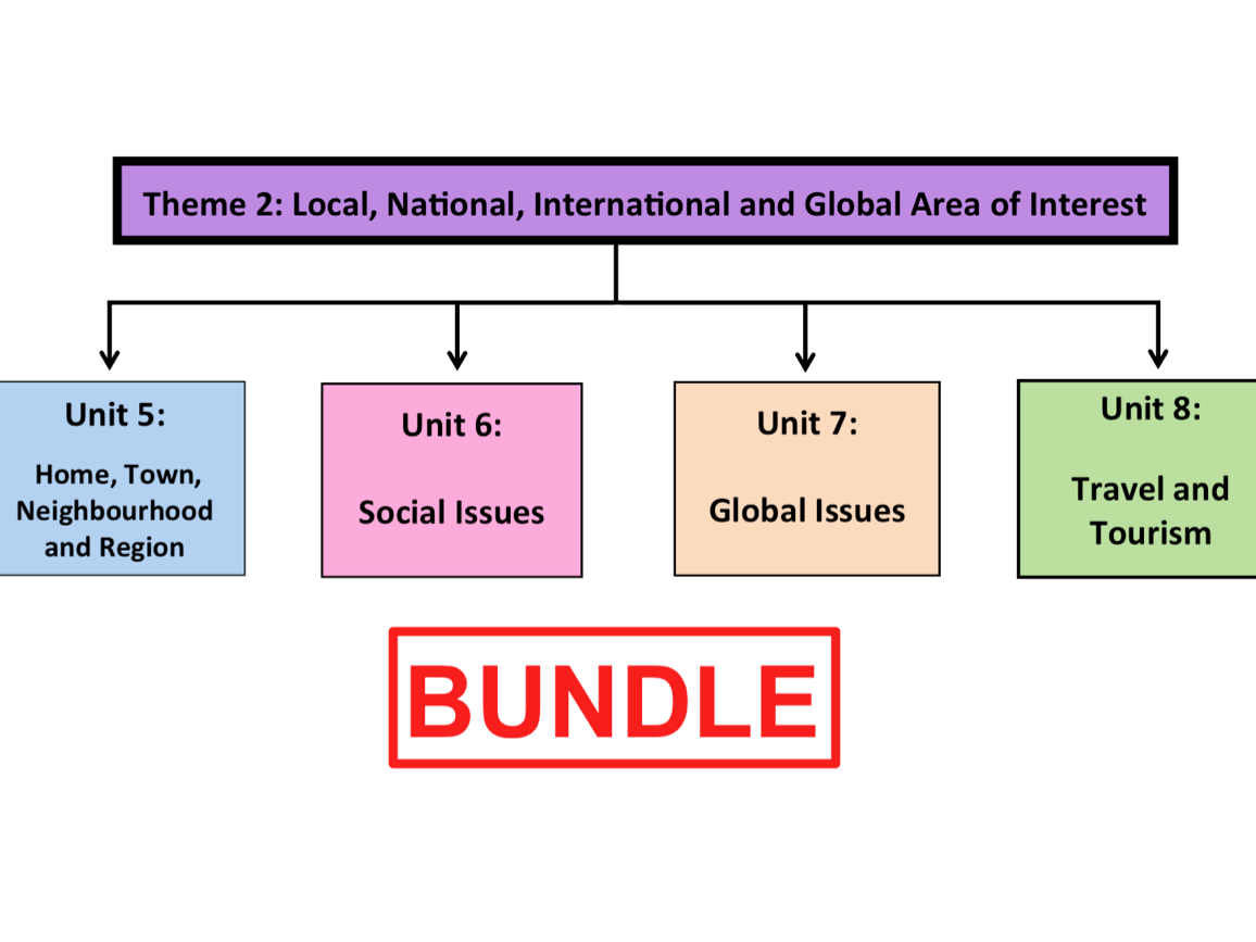 Theme 2- Local National International and Global Area of Interest- GCSE French