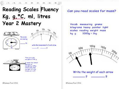 Mass, weights, scales and problems year 2