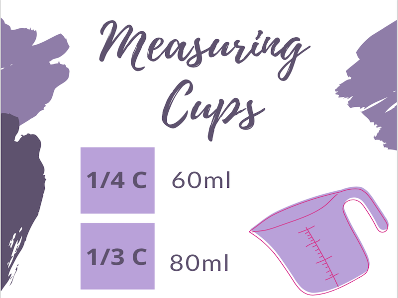 Measuring Cup and Spoon Conversions