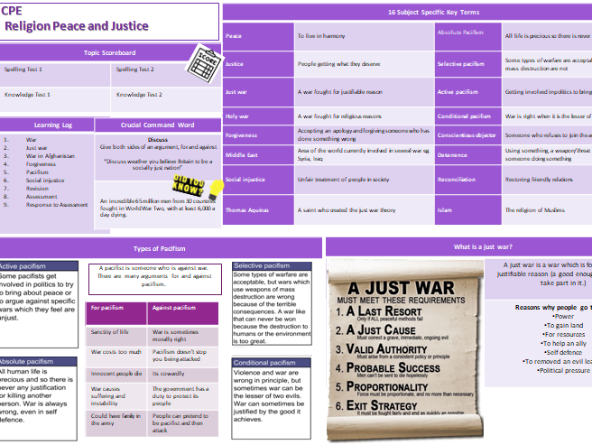 Knowledge Organiser/Revision - Peace & Justice - CPE/Citizenship - GCSE & Key Stage 3