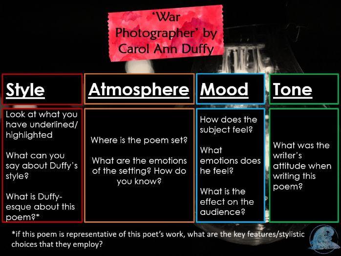 War Photographer by Carol Ann Duffy - Editable