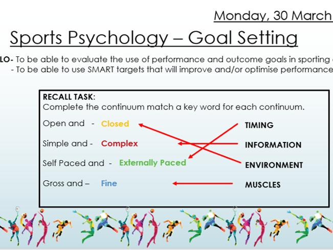 AQA 9 -1 GCSE PE Goal Setting Lesson
