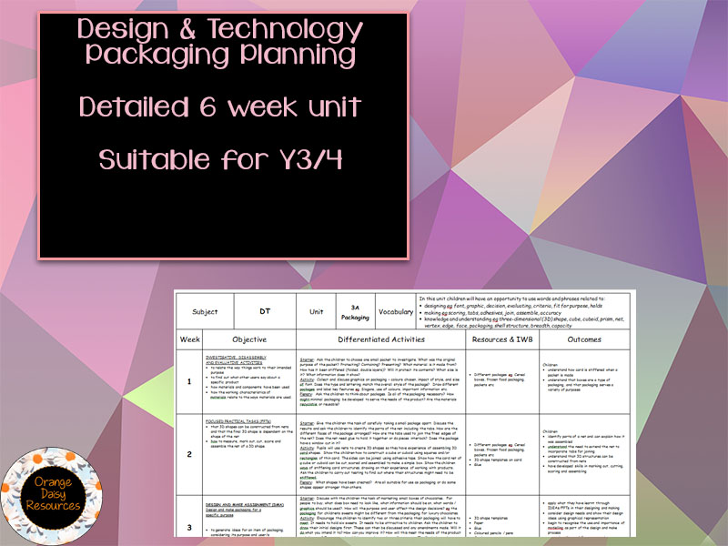 Packaging Planning for Design and Technology Y3/Y4