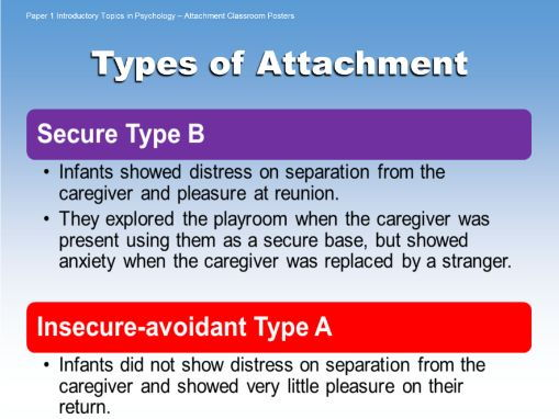 Poster - Types of Attachment