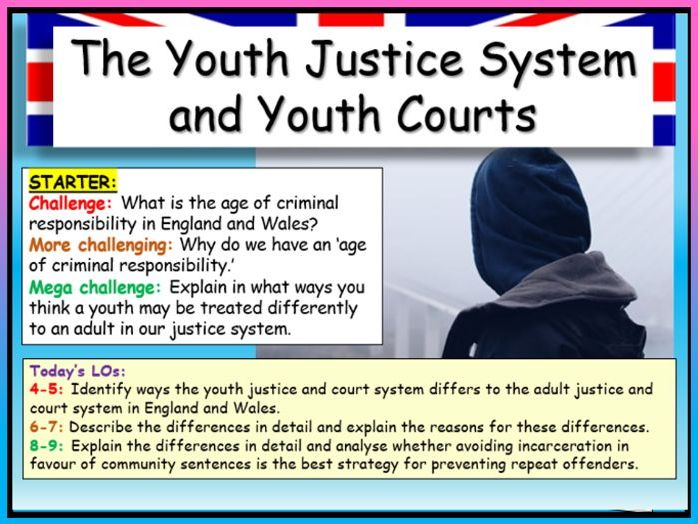 Youth Courts + Justice Edexcel Citizenship GCSE
