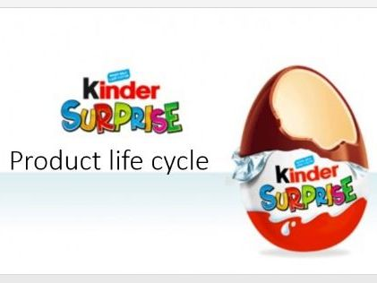 Sustainability and the KINDER egg