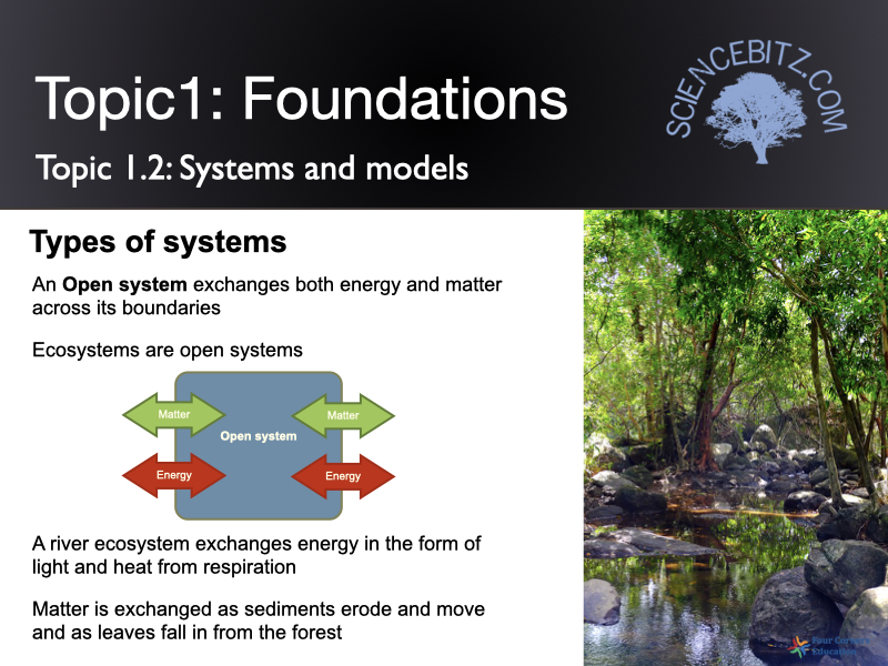 Topic 1 IB Diploma ESS Foundations of ESS