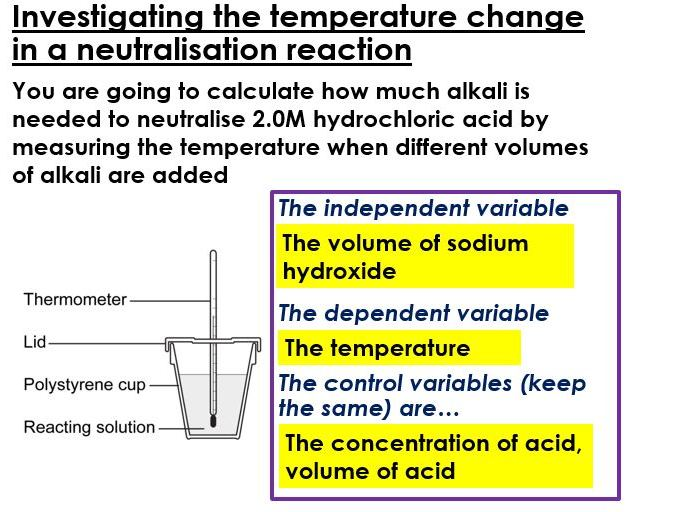 NEW AQA 9-1 Chemistry Topic 5 energy changes - Energy transfer of reactions required practical