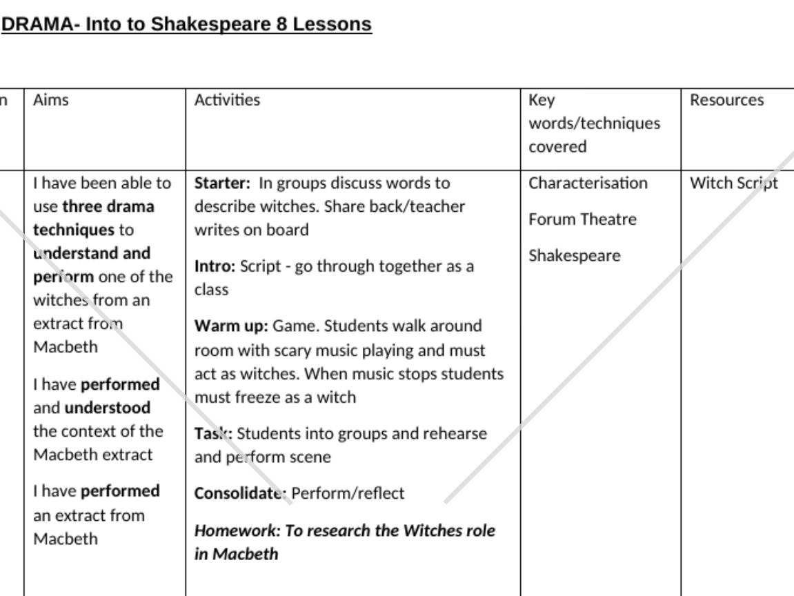 KS3 Shakespeare Bundle