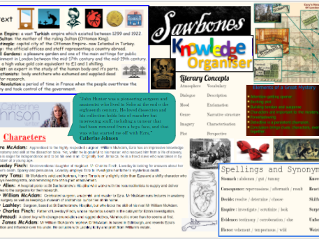Sawbones Knowledge Organiser