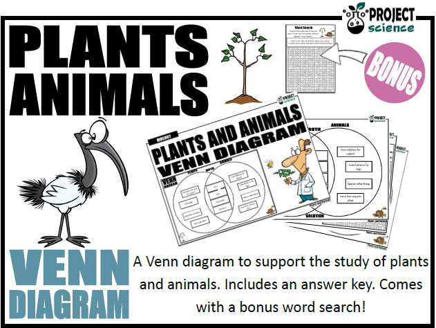 Plants and Animals Venn Diagram