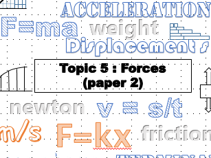AQA physics GCSE revision booklet forces and motion topic 5