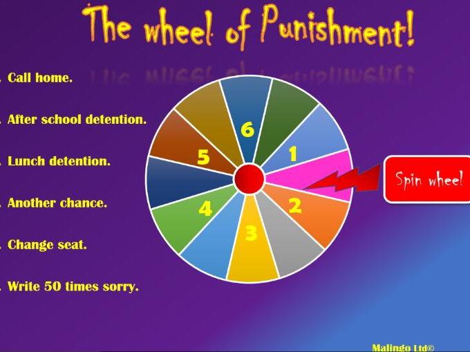 Behaviour management spinning wheel