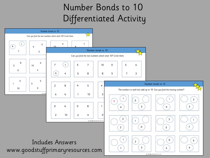 Number Bonds to 10 - Differentiated Activity