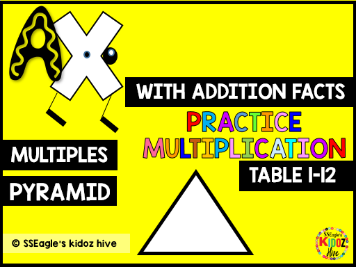 Distance Learning Multiplication with addition facts