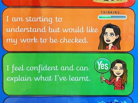 Self-Assessment Prompts