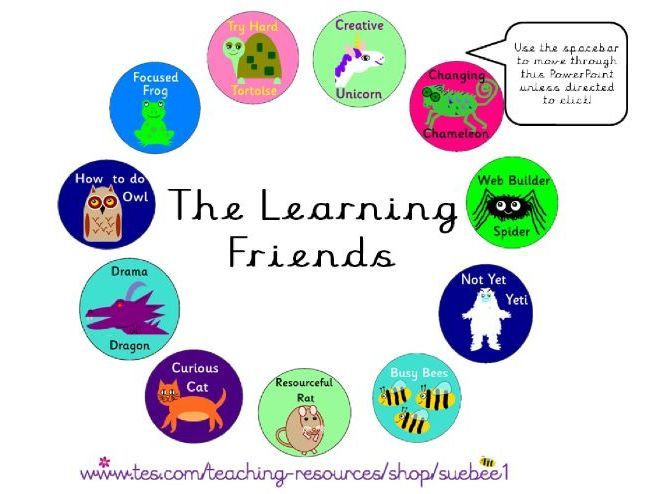 Learning Friends -Growth  Mindset and Characteristics of Effective Learning