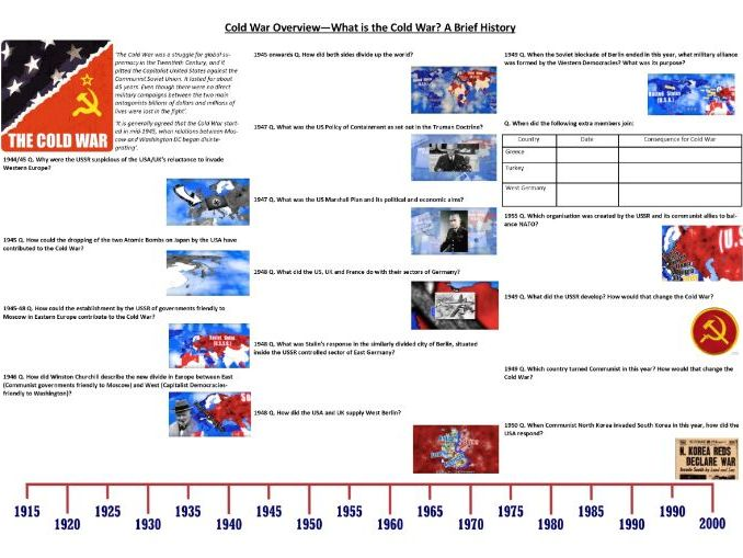 9-1 Cold War Overview - What is the Cold War? A Brief History - Supporting Worksheet