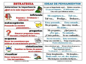 Thinking Stems Bookmarks (English and Spanish)