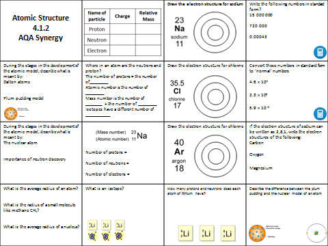 AQA Synergy Atomic Strucutre revision