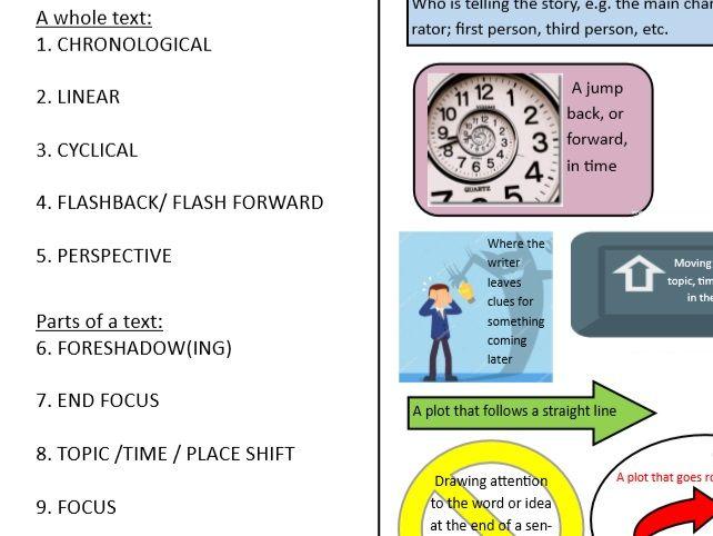 Structure techniques/terminology worksheet
